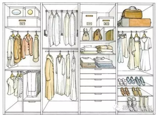 1分钟get实用技能:怎样将家里的衣柜用成衣帽间?