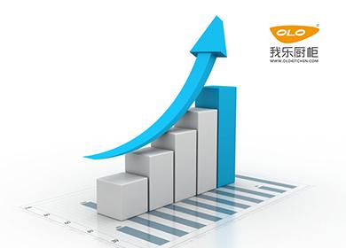 中华网:上半年厨柜行业整体平稳 我乐增速第一